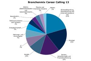 131029_OttiEmpfiehlt_CareerCalling_Grafik